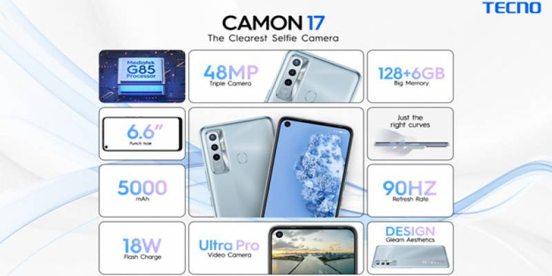 The best smartphone solution in PKR 25,000